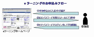 http://www.aij.or.jp/jpn/eg/img/m-egf1.jpg